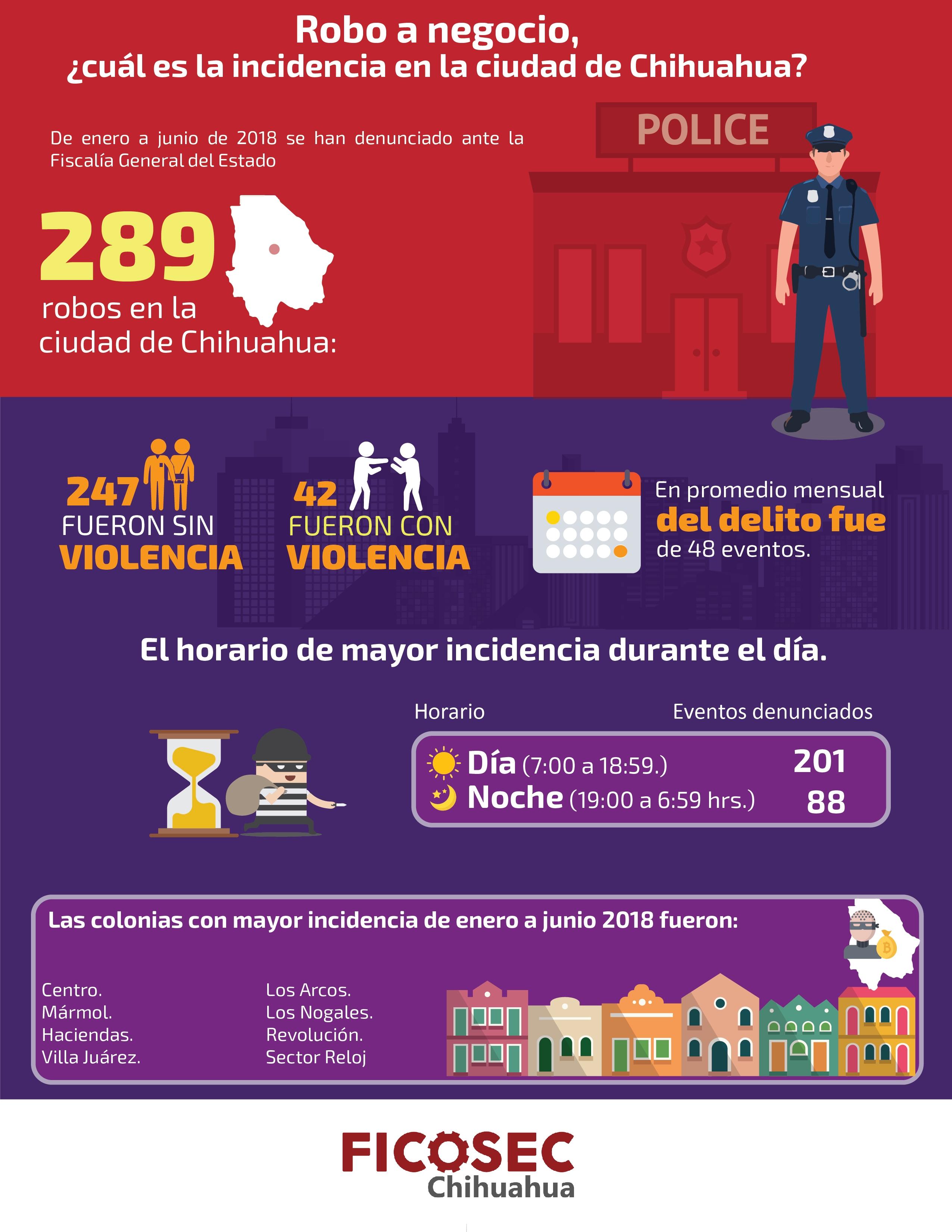 infografia-chihuahua-robos-1