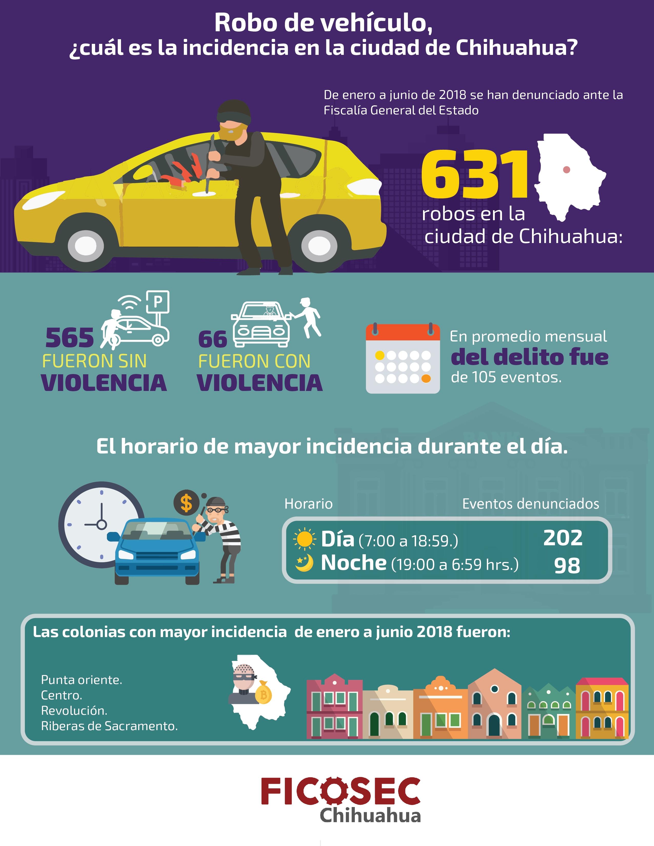 infografia-chihuahua-robos-3