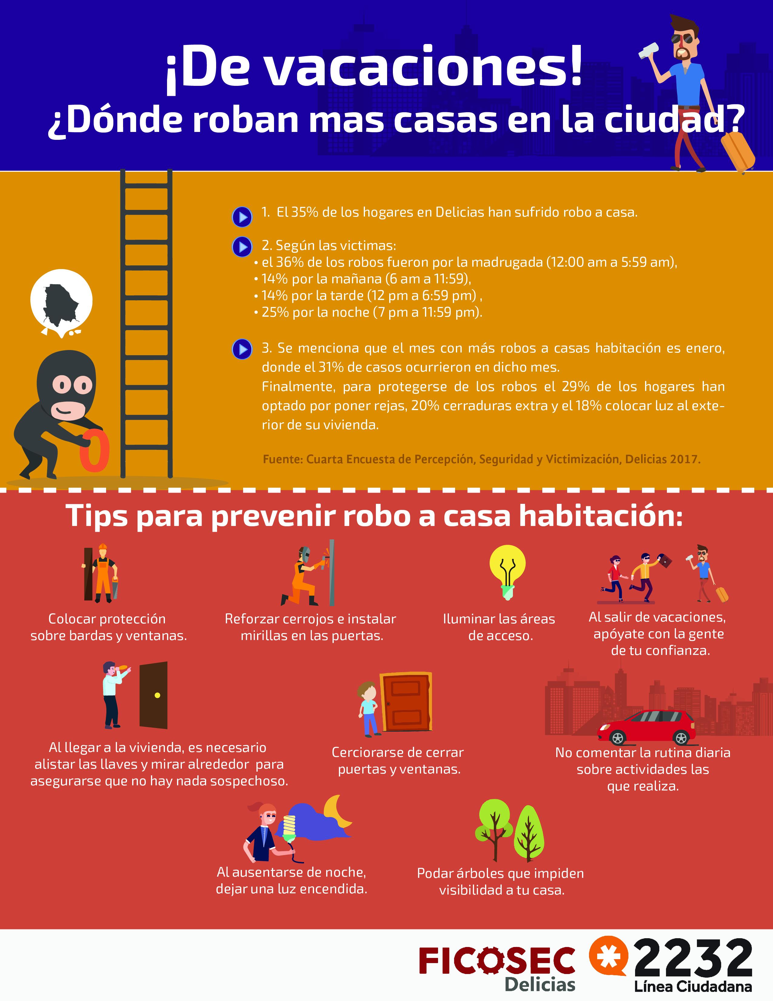 infografia-delicias-vacaciones-robo-casa-habitacion