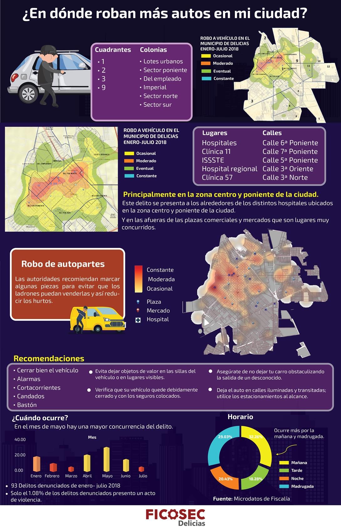 robo de vehiculos delicias-21-21