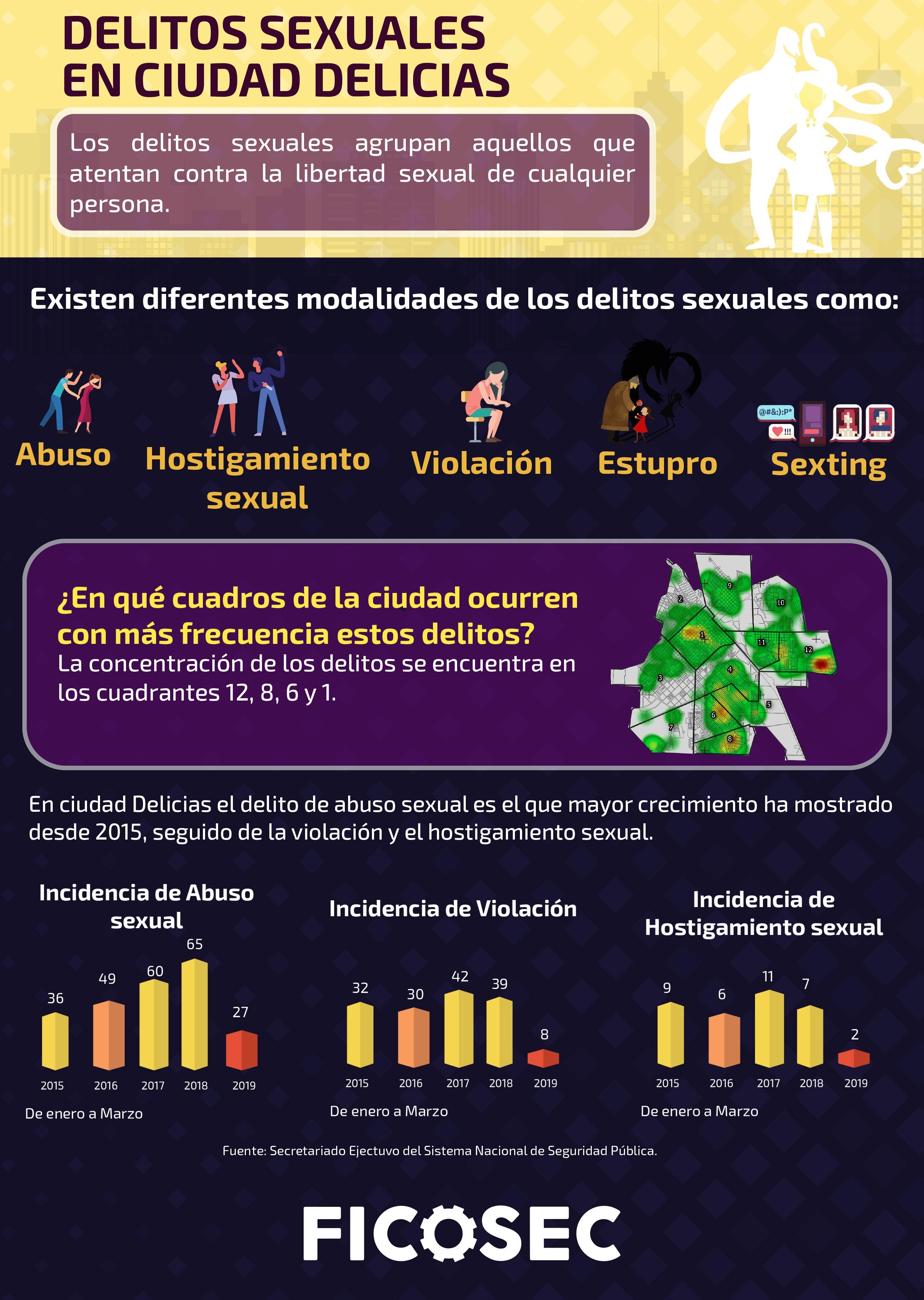 violencia contra la mujer vq